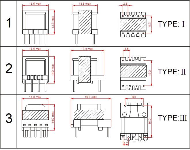 ei型高频变压器系列